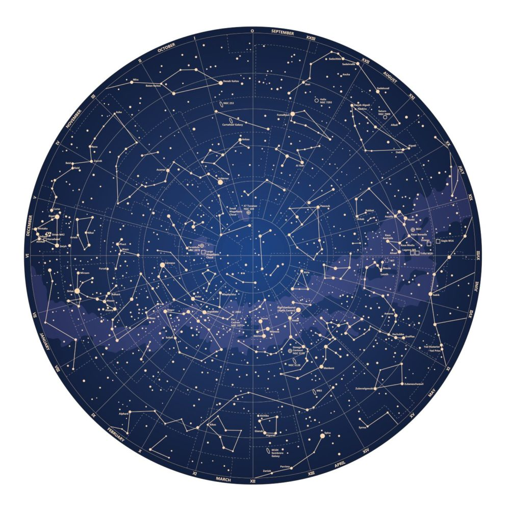 How To Read A Star Chart